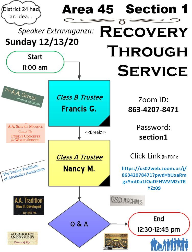 2020.12.13 – Recovery Through Service Speaker Event!